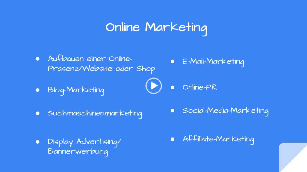 Was ist Online Marketing